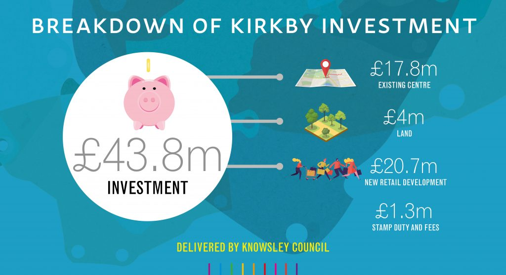 Key facts about Knowsley