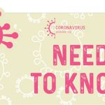 Coronavirus what you need to know