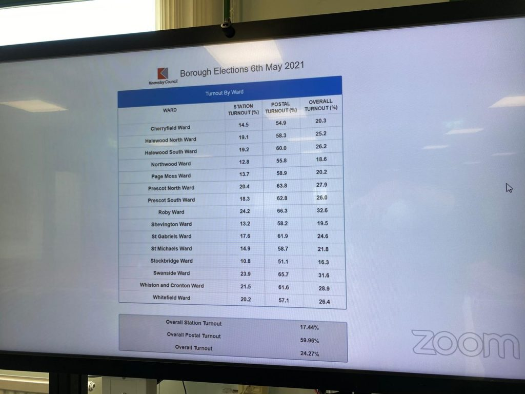 turnout figures for Knowsley